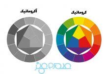 تصویر تعریف رنگ آکروماتیک و کروماتیک color